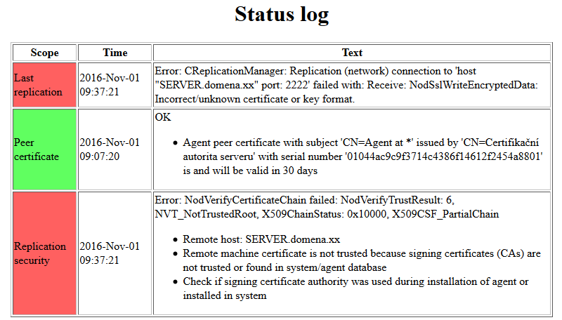 Status log - Incorrect/unknown certificate or key format