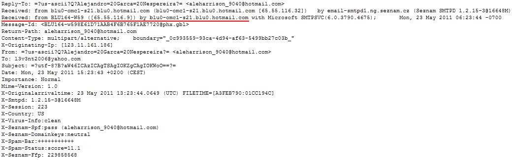 Kontrola hlavičky emailu