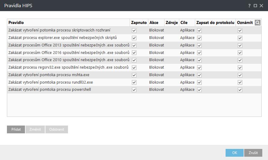 Konfigurace modulu HIPS pro boj s ransomware